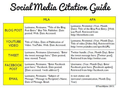 citing social media guide