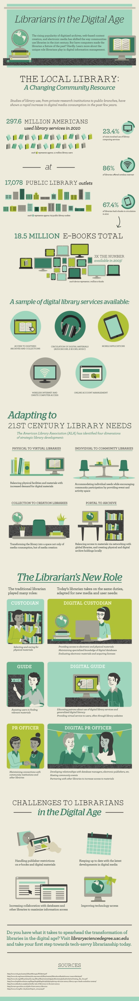 digital_librarians