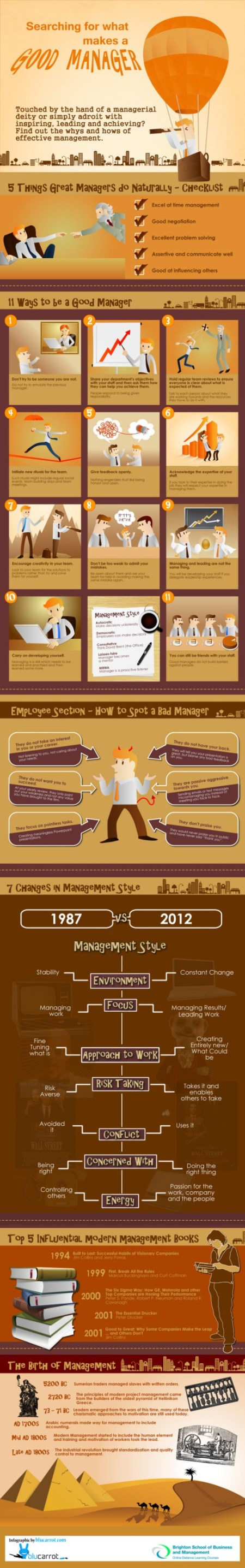ManagerInfoGraph