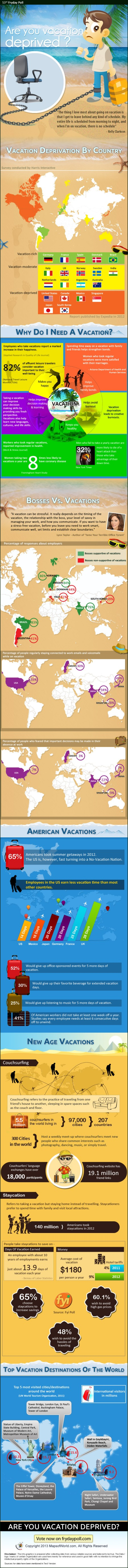are-you-vacation-deprived-facts-infographic