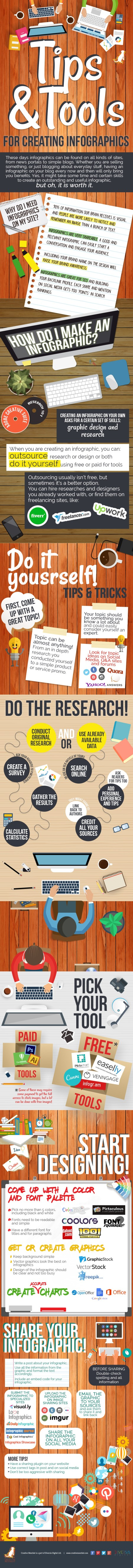 Create Your Own Infographic