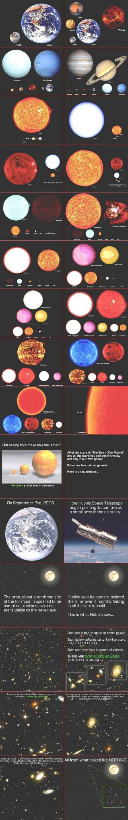 size-of-the-earth-compared-to-the-rest-of-the-universe-space-planets-stars