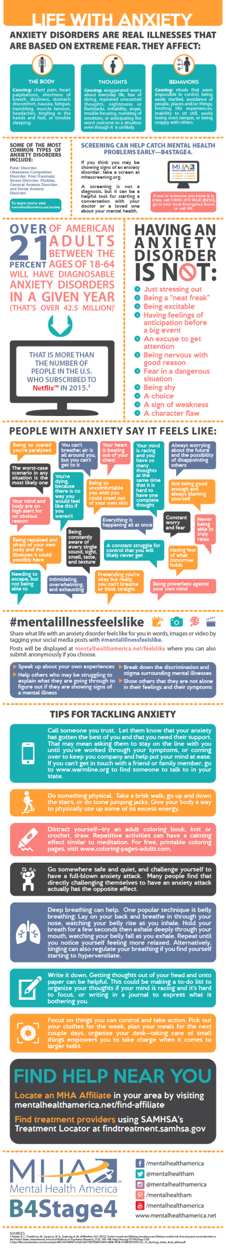 AnxietyInfograph