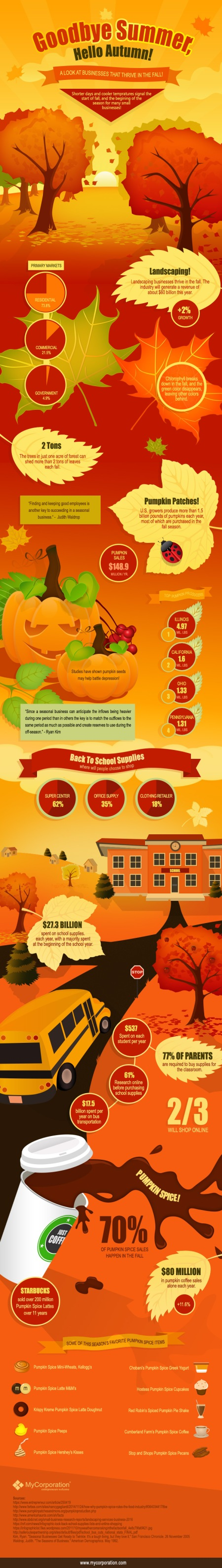 infographic_autumn_2