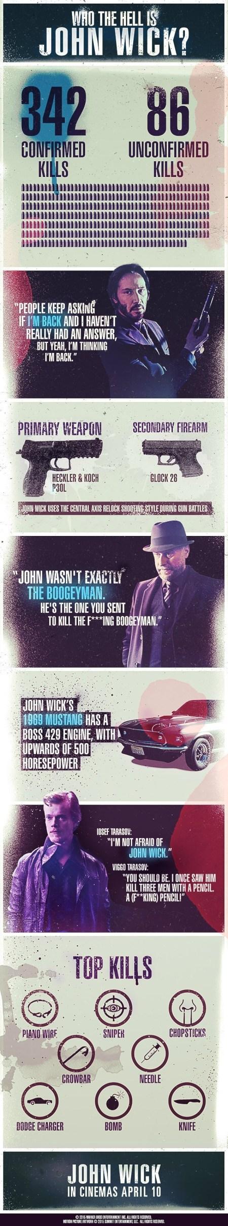 Who-Is-John-Wick